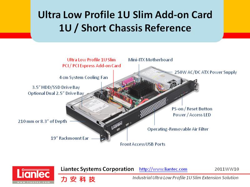 "Liantec R1C Industrial 1U 19"" Rackmount Mini-ITX Chassis with Ultra Low Profile 1U Slim Add-on Card"